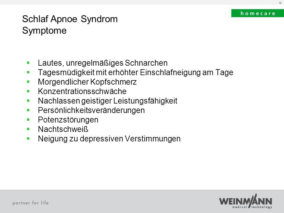 Schlaf Apnoe Syndrom Symptome Lautes, unregelmäßiges Schnarchen