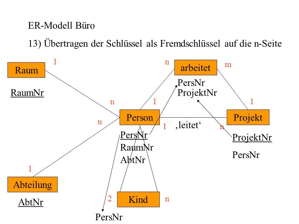13) Übertragen der Schlüssel als Fremdschlüssel auf die n-Seite
