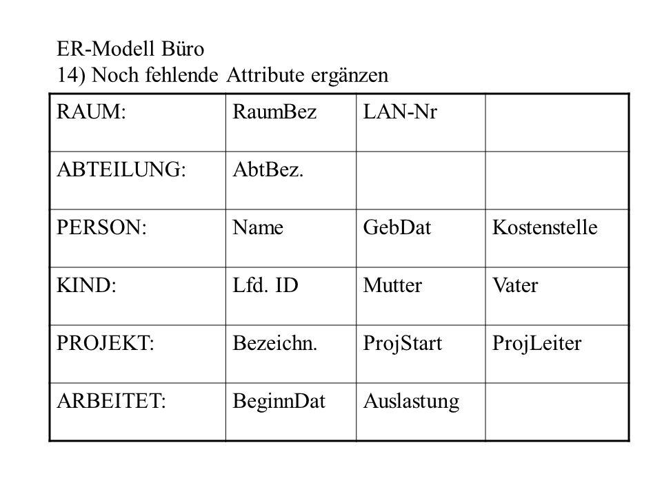 ER-Modell Büro 14) Noch fehlende Attribute ergänzen