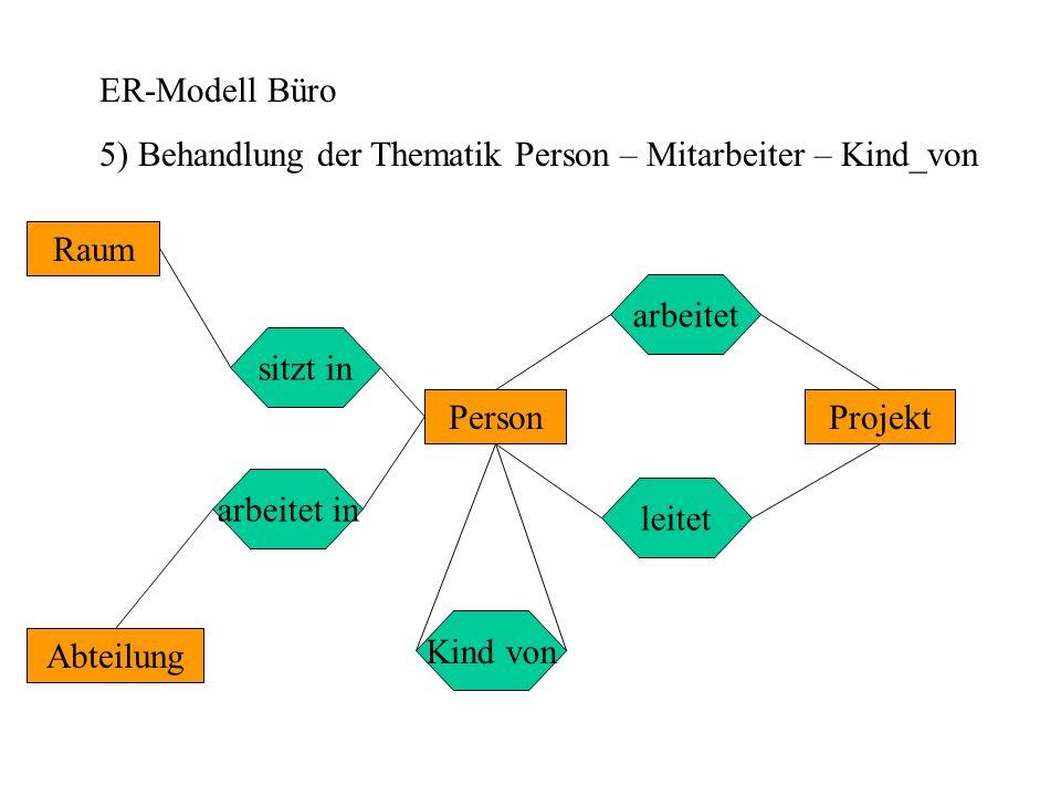 ER-Modell Büro 5) Behandlung der Thematik Person – Mitarbeiter – Kind_von. Abteilung. Projekt. Raum.