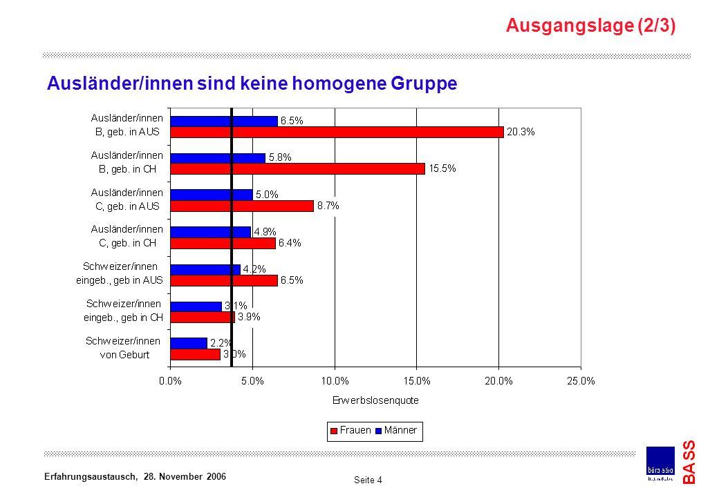 Ausgangslage (2/3) Ausländer/innen sind keine homogene Gruppe