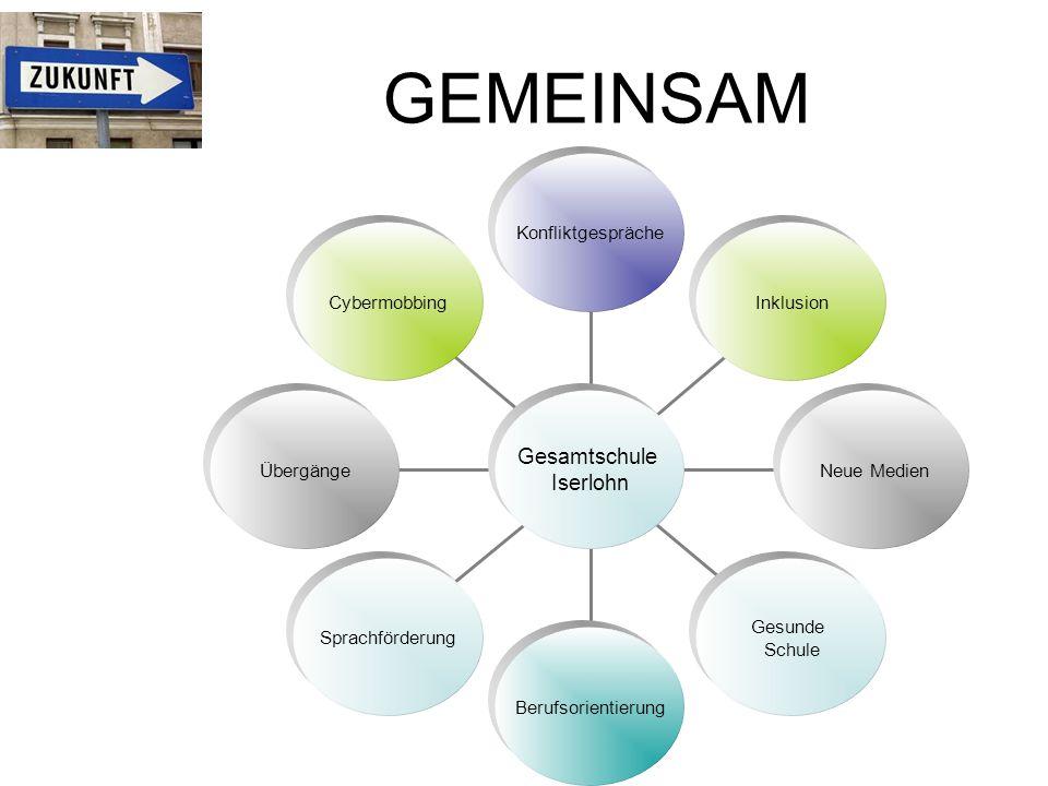 GEMEINSAM Gesamtschule Iserlohn Cybermobbing Übergänge Sprachförderung