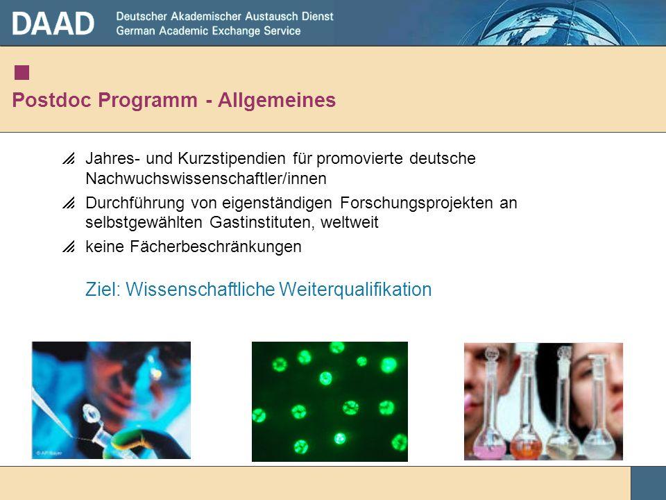 Postdoc Programm - Allgemeines