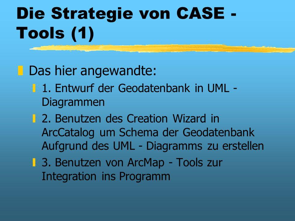 Die Strategie von CASE - Tools (1)