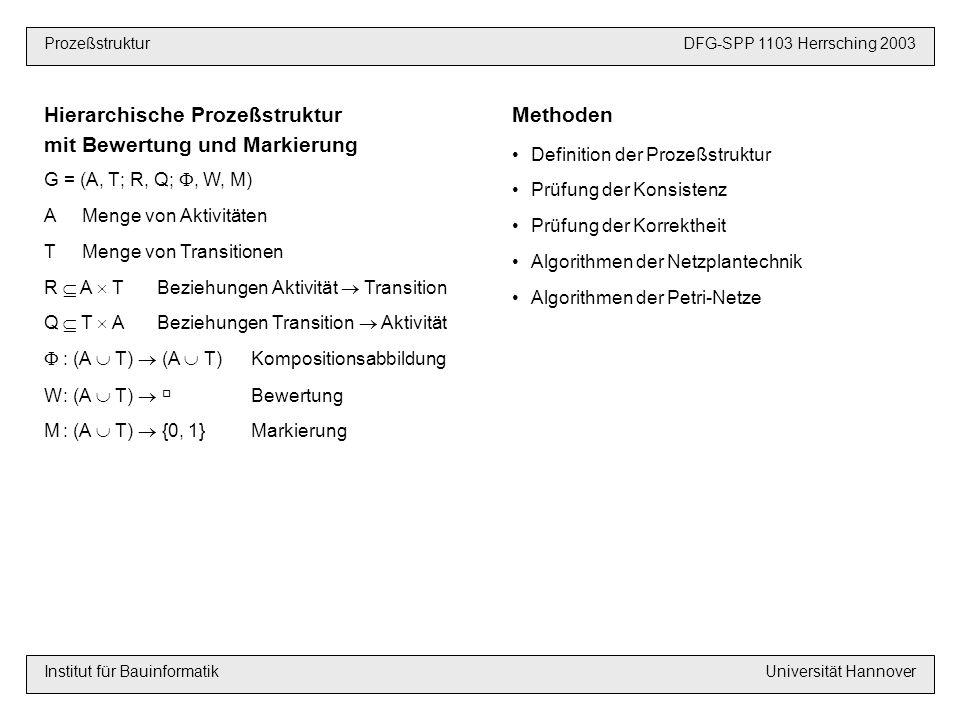Hierarchische Prozeßstruktur mit Bewertung und Markierung Methoden