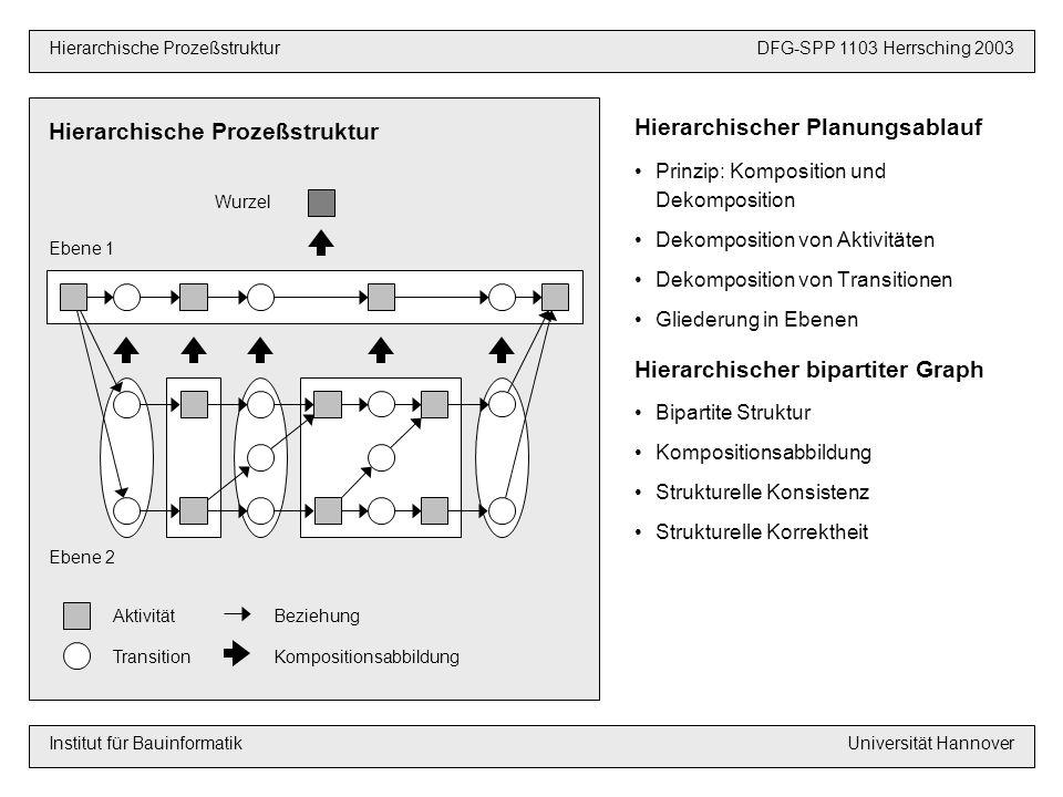 Hierarchische Prozeßstruktur