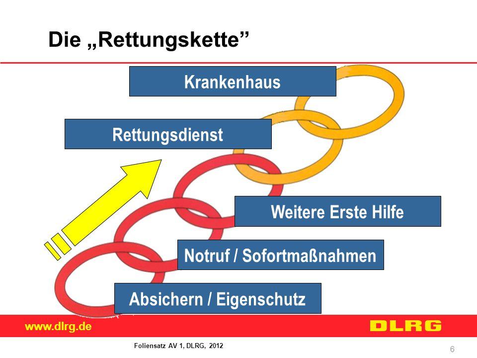Notruf / Sofortmaßnahmen Absichern / Eigenschutz