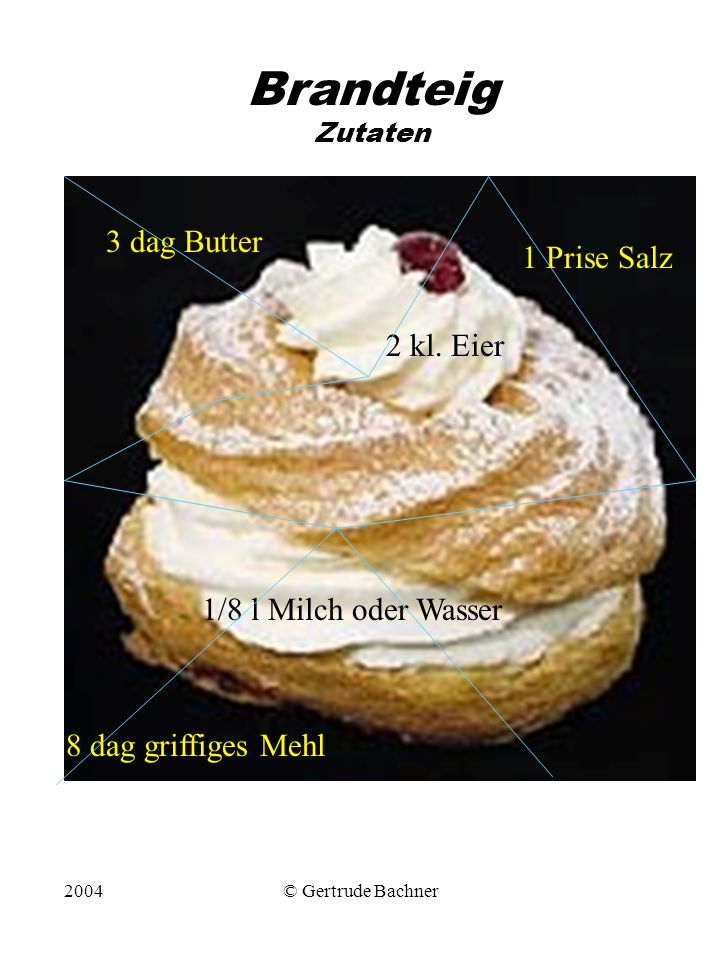 Brandteig Zutaten 3 dag Butter 1 Prise Salz 2 kl. Eier