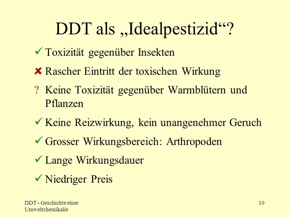 1942: DDT im Schweizer Markt