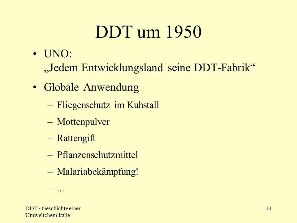 DDT: Ende der Euphorie Resistenz bei Zielinsekten: Höhere Dosierung !