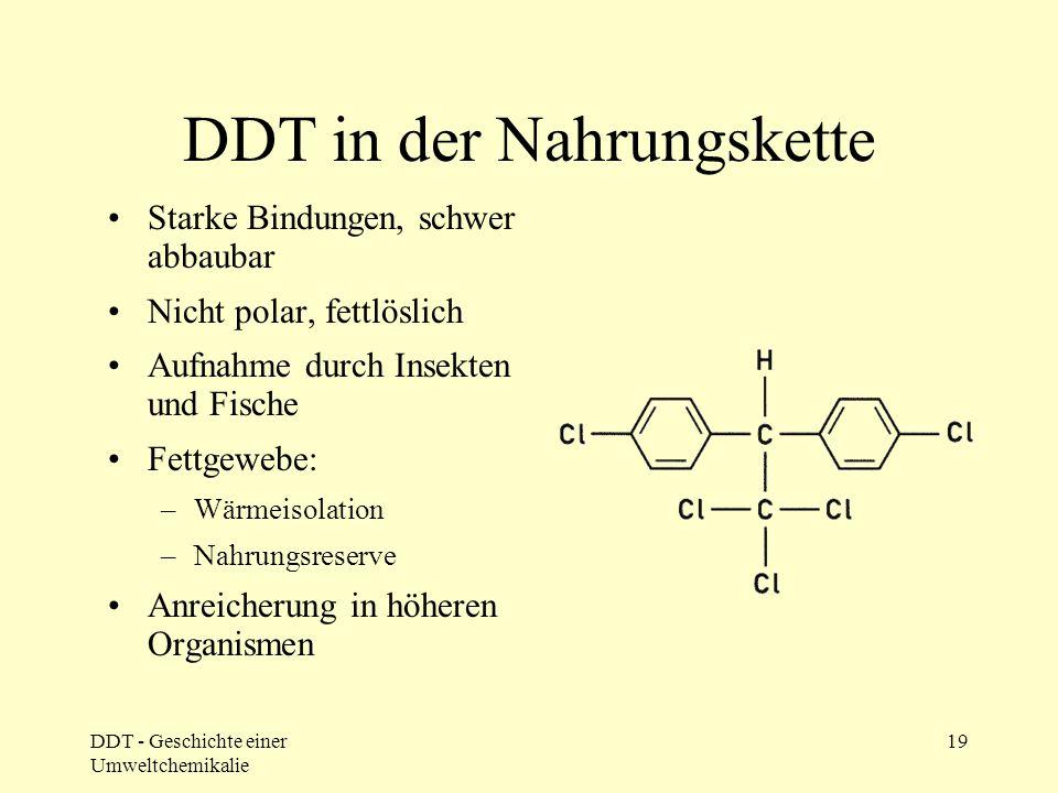 DDT Verbot 1972 durch USA, Kanada Europa folgt nach