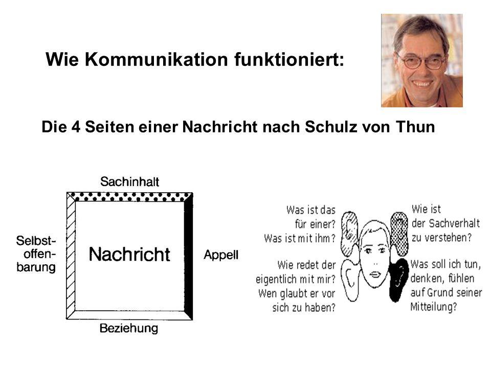 Die 4 Seiten einer Nachricht nach Schulz von Thun