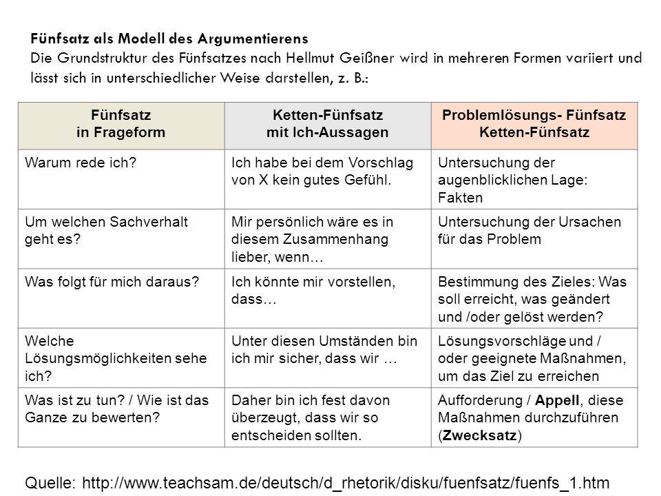 Fünfsatz als Modell des Argumentierens
