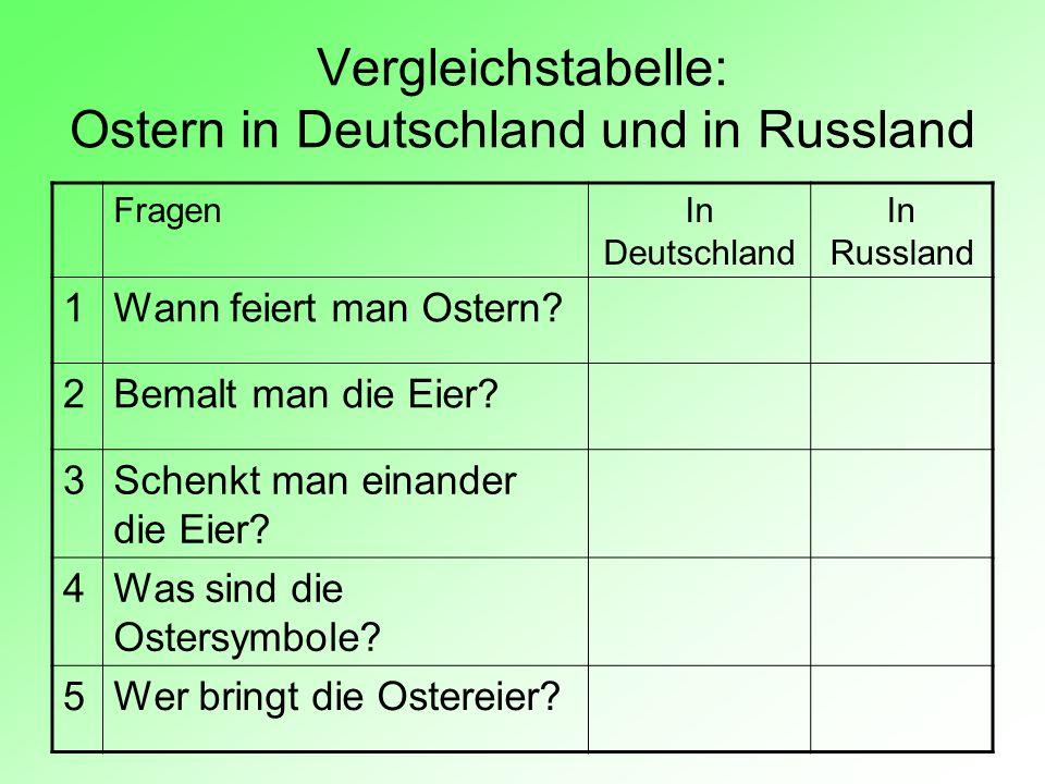 Vergleichstabelle: Ostern in Deutschland und in Russland