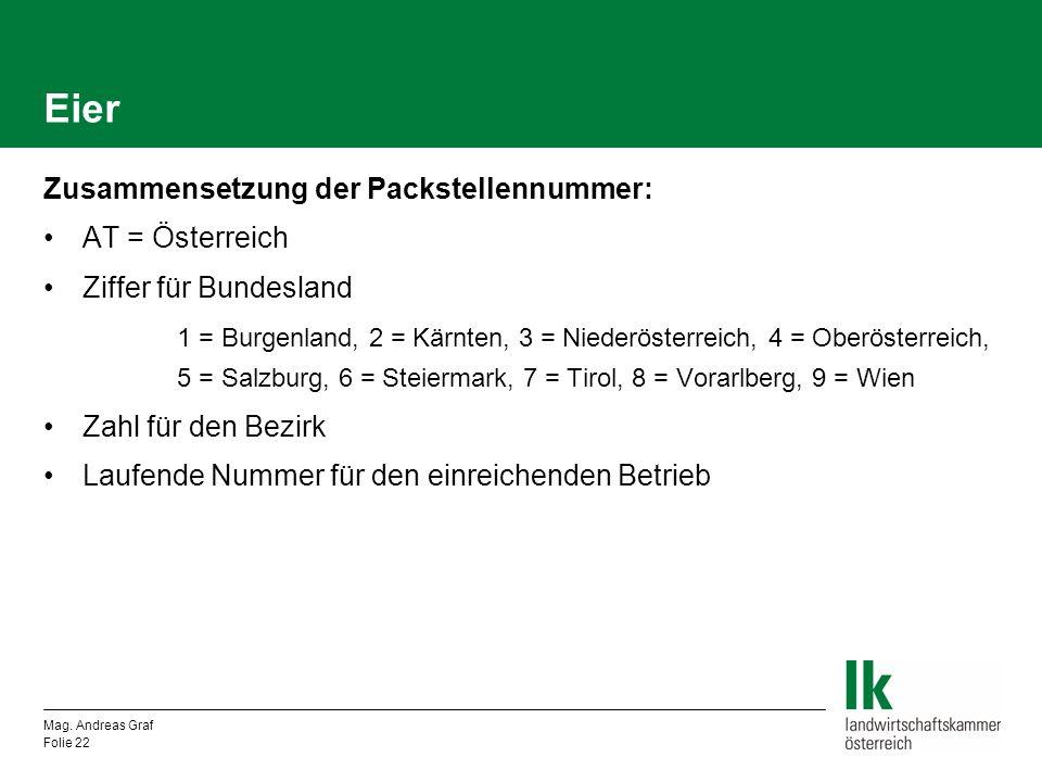 Eier Zusammensetzung der Packstellennummer: AT = Österreich