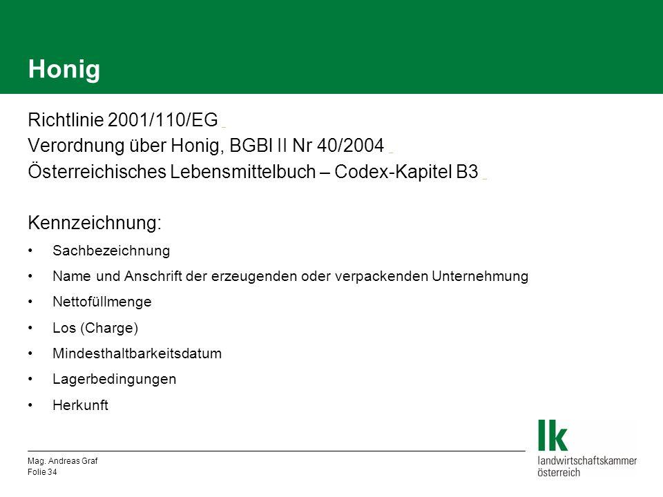 Honig Richtlinie 2001/110/EG _