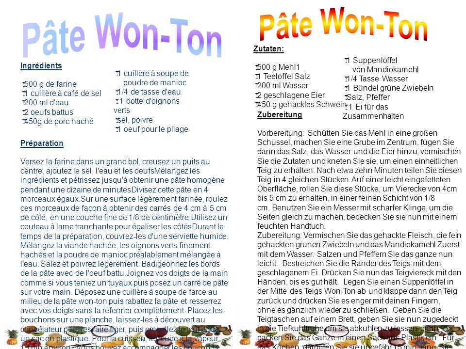 Pâte Won-Ton Pâte Won-Ton