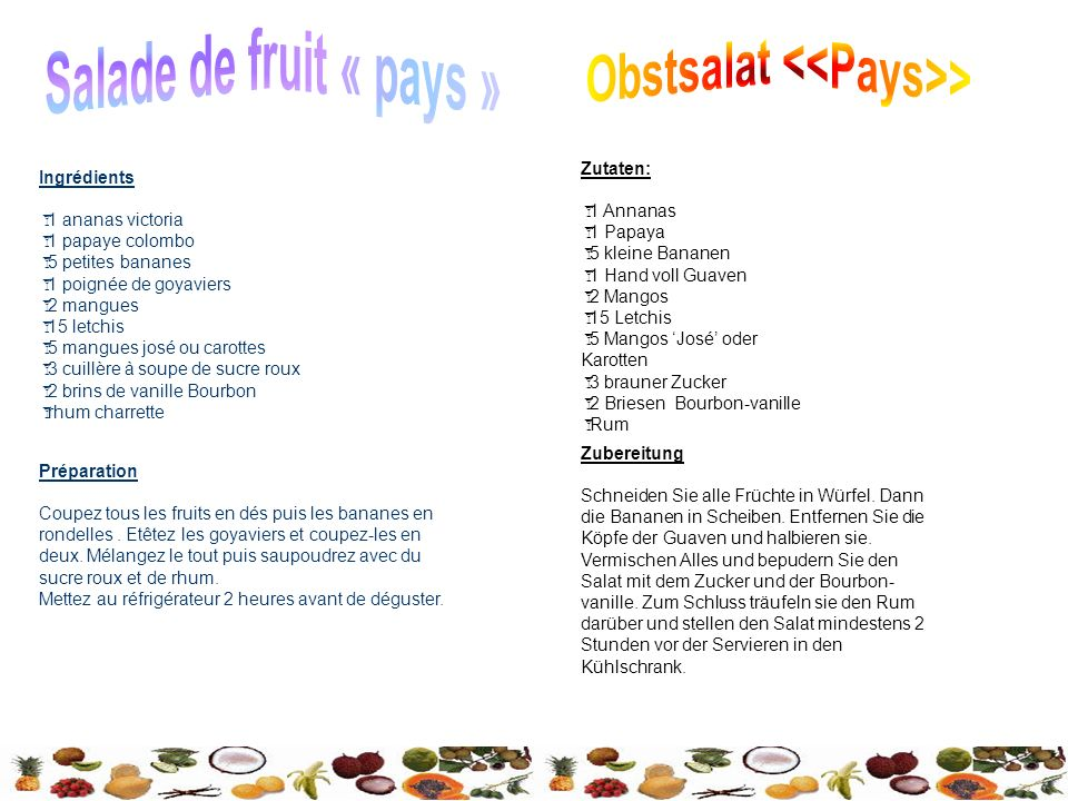 Obstsalat <<Pays>>