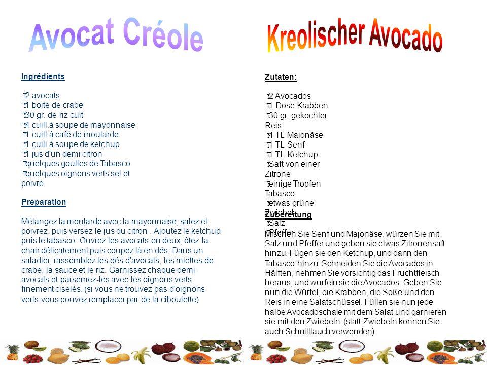 Avocat Créole Kreolischer Avocado