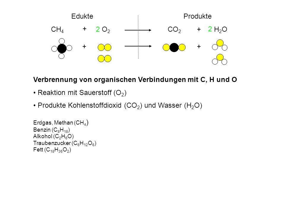 Edukte Produkte. CH4. + 2. O2. CO2. + H2O. 2. + + Verbrennung von organischen Verbindungen mit C, H und O.