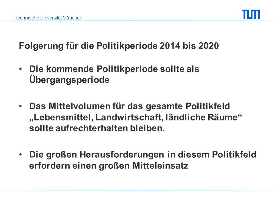 Folgerung für die Politikperiode 2014 bis 2020