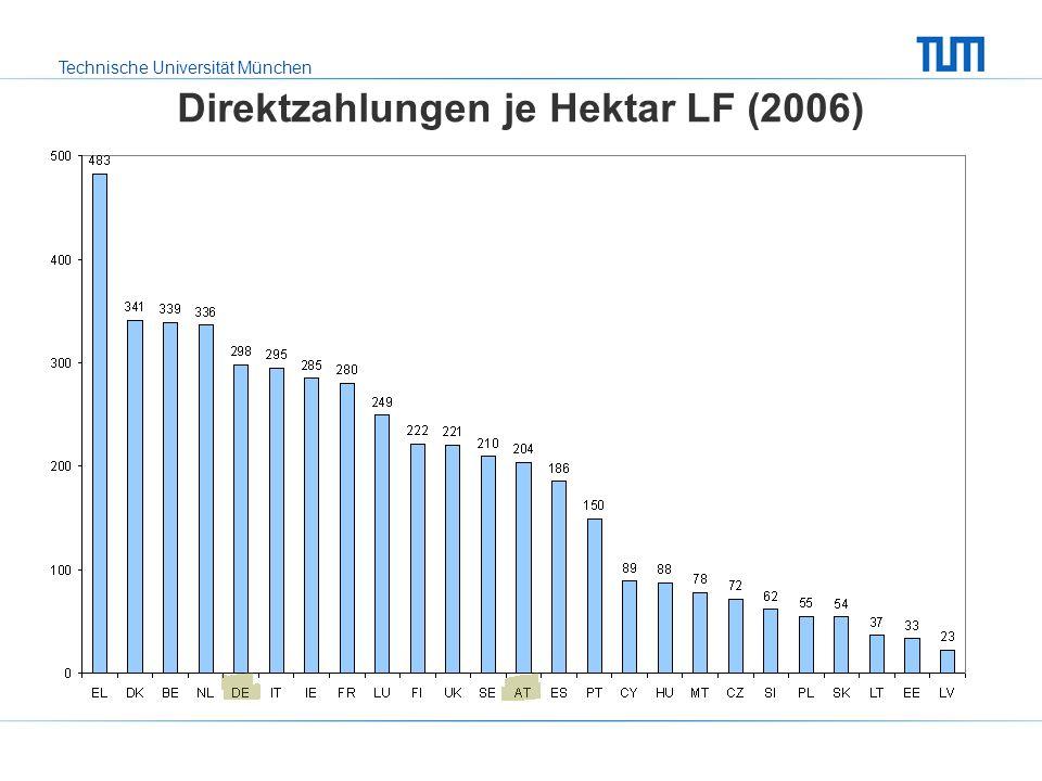Direktzahlungen je Hektar LF (2006)