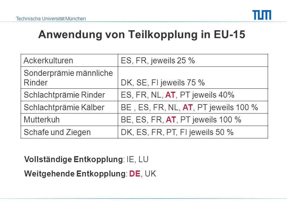 Anwendung von Teilkopplung in EU-15