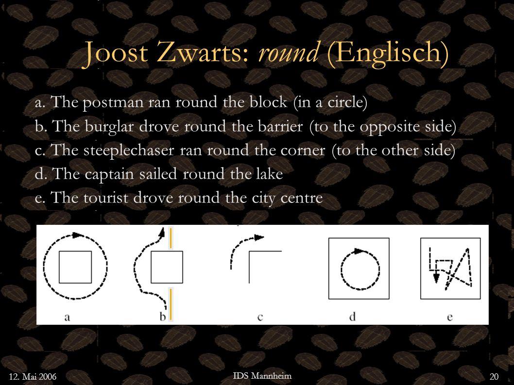 Joost Zwarts: round (Englisch)