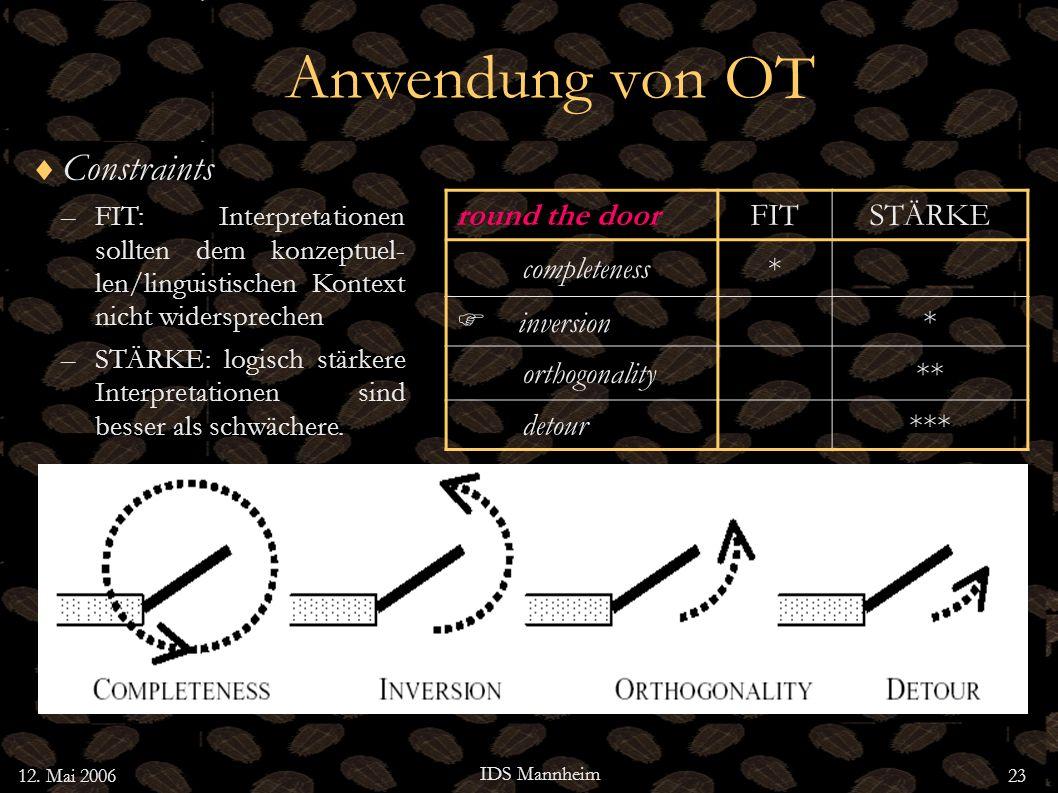 Anwendung von OT Constraints round the door FIT STÄRKE completeness *