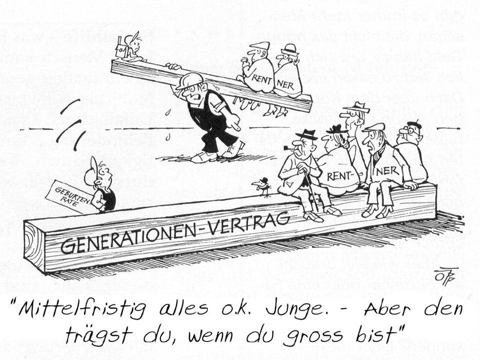 http://herr-bethke.de/images/generationenvertrag.jpg Jahr 2010: auf 100 Personen im Erwerbsalter kamen 36 Personen im Rentenalter.