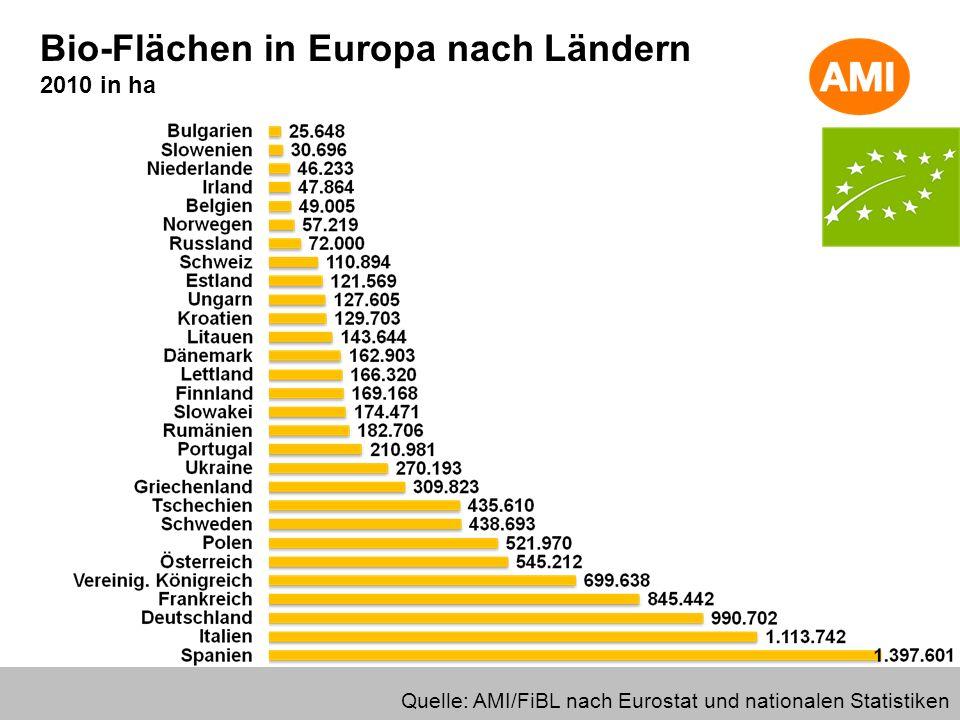 Bio-Flächen in Europa nach Ländern 2010 in ha
