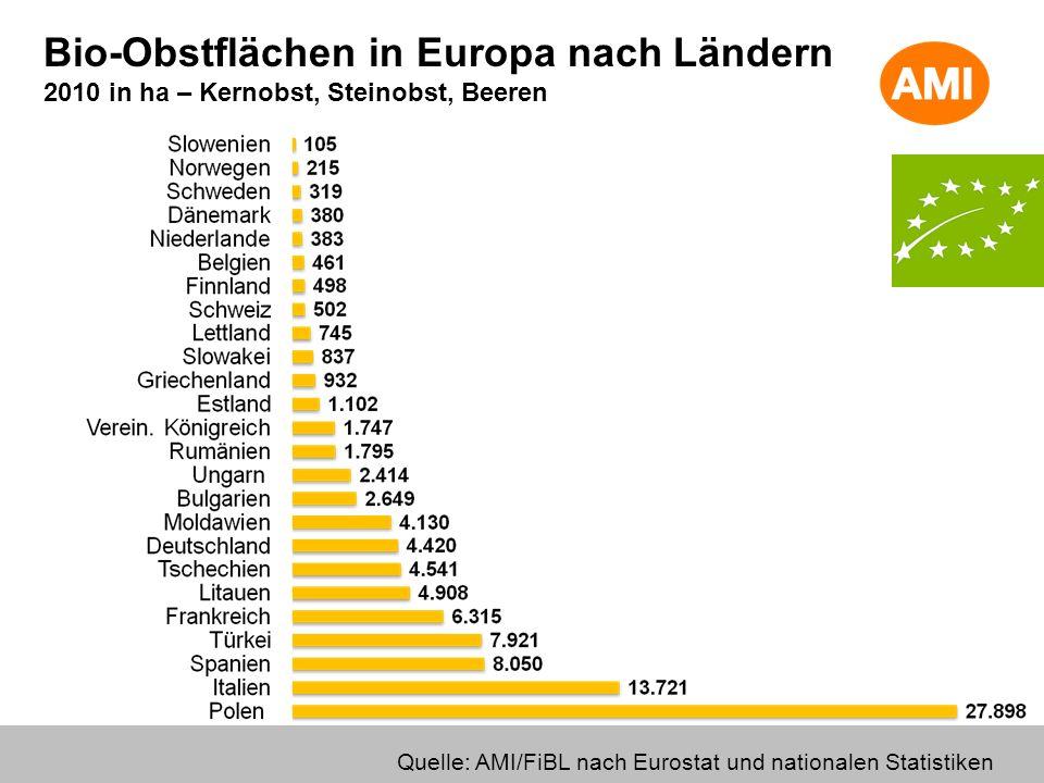 Bio-Obstflächen in Europa nach Ländern 2010 in ha – Kernobst, Steinobst, Beeren