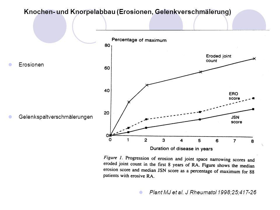 Knochen- und Knorpelabbau (Erosionen, Gelenkverschmälerung)