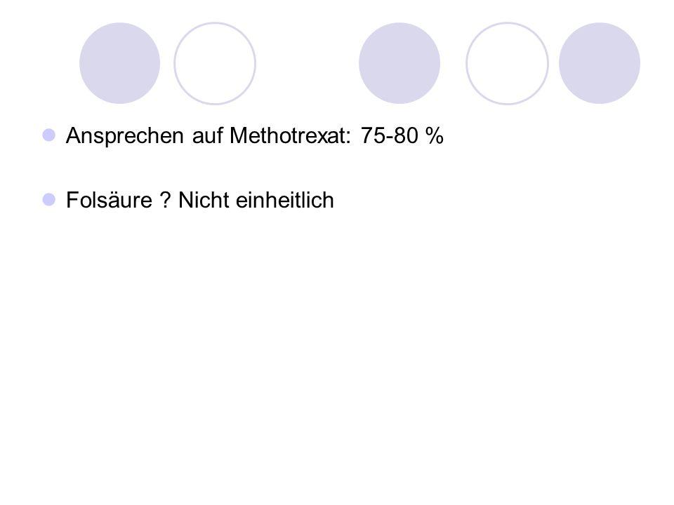 Ansprechen auf Methotrexat: 75-80 %