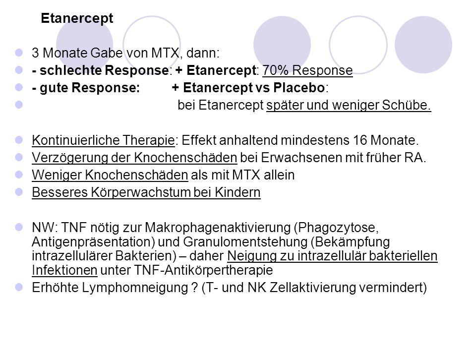 Etanercept 3 Monate Gabe von MTX, dann: