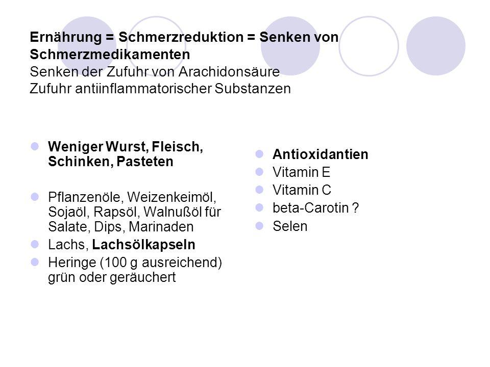 Ernährung = Schmerzreduktion = Senken von Schmerzmedikamenten Senken der Zufuhr von Arachidonsäure Zufuhr antiinflammatorischer Substanzen