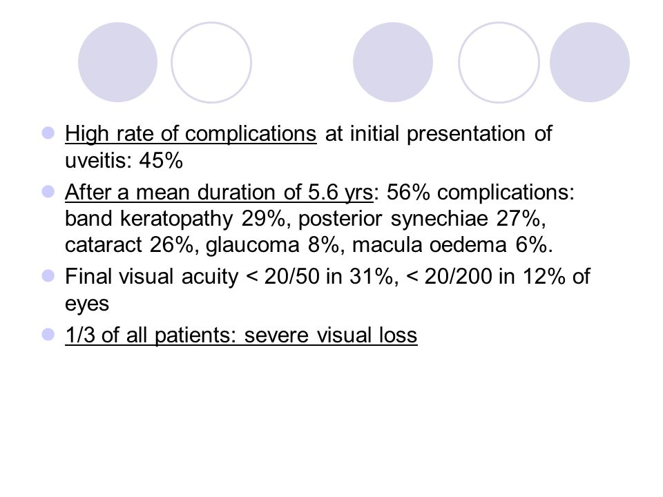 High rate of complications at initial presentation of uveitis: 45%