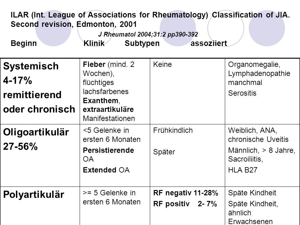 Systemisch 4-17% remittierend oder chronisch Oligoartikulär 27-56%