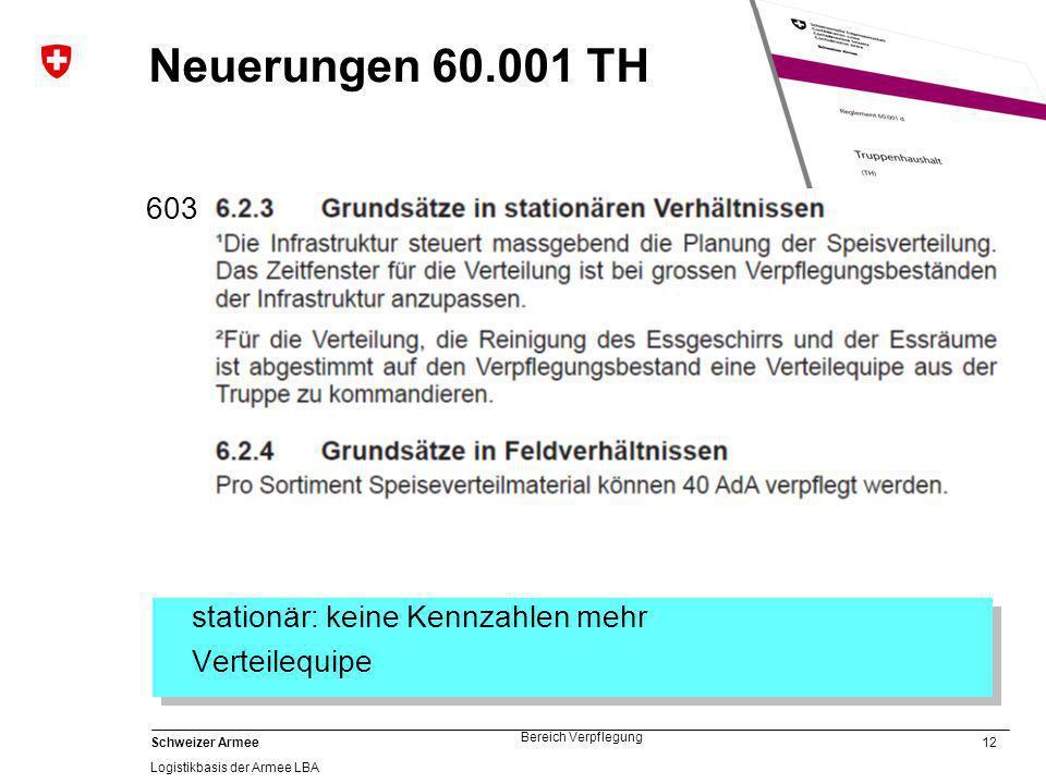 Neuerungen 60.001 TH 603 stationär: keine Kennzahlen mehr