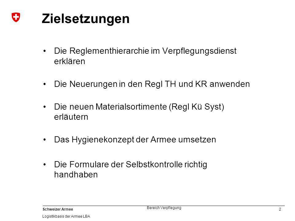 Zielsetzungen Die Reglementhierarchie im Verpflegungsdienst erklären