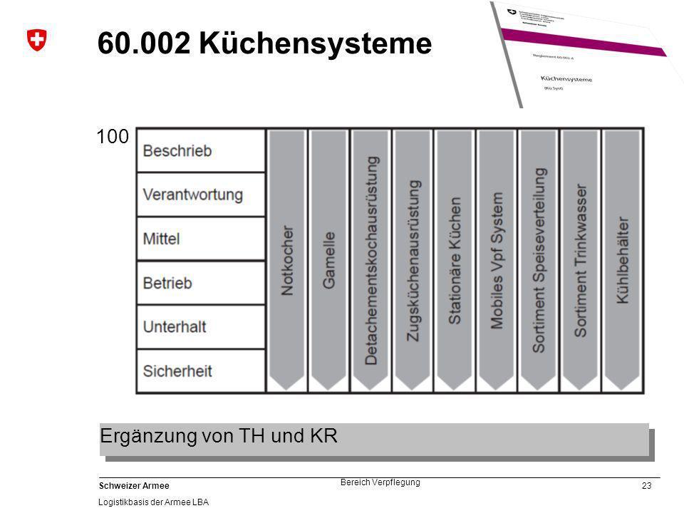 60.002 Küchensysteme 100 Ergänzung von TH und KR