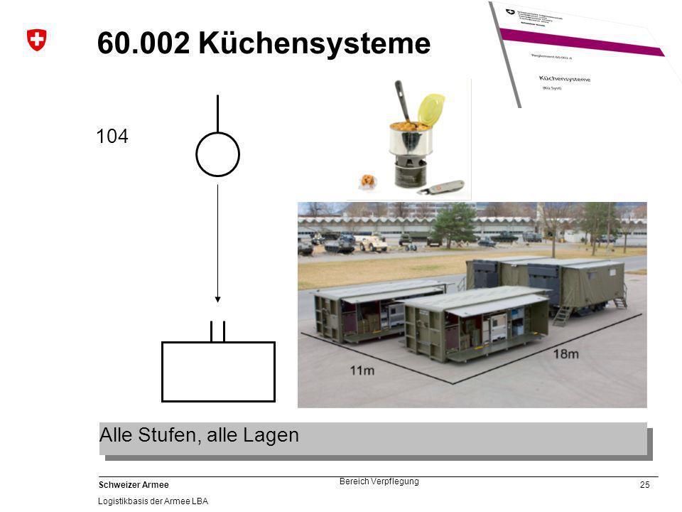 60.002 Küchensysteme 104 Alle Stufen, alle Lagen