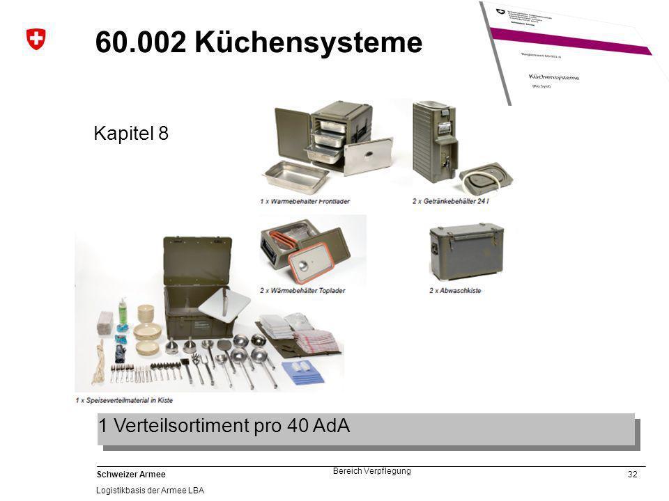 60.002 Küchensysteme Kapitel 8 1 Verteilsortiment pro 40 AdA