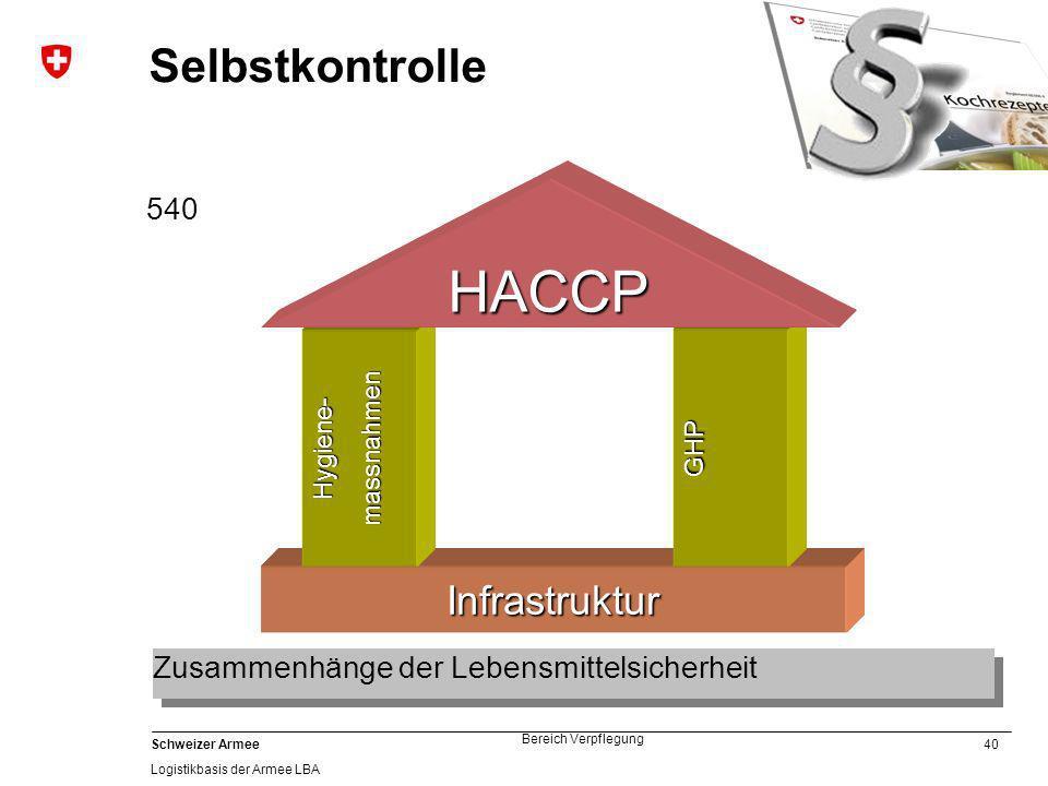 HACCP Selbstkontrolle Infrastruktur 540