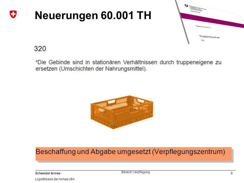 Neuerungen 60.001 TH 320 Beschaffung und Abgabe umgesetzt (Verpflegungszentrum)