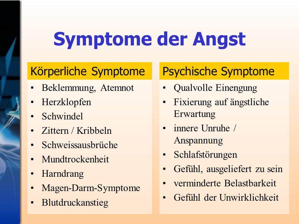 Symptome der Angst Körperliche Symptome Psychische Symptome