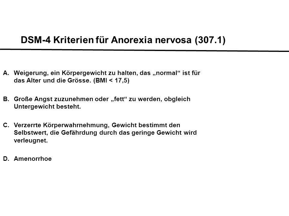 DSM-4 Kriterien für Anorexia nervosa (307.1)
