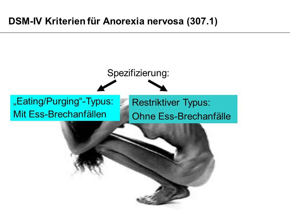 DSM-IV Kriterien für Anorexia nervosa (307.1)
