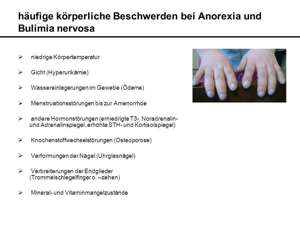 häufige körperliche Beschwerden bei Anorexia und Bulimia nervosa