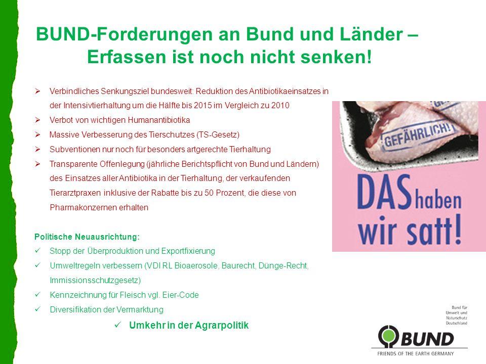 BUND-Forderungen an Bund und Länder – Erfassen ist noch nicht senken!